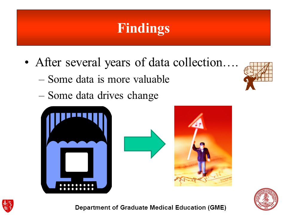 Department of Graduate Medical Education (GME) Findings After several years of data collection…. –Some data is more valuable –Some data drives change
