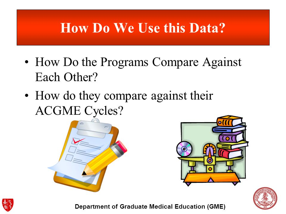 Department of Graduate Medical Education (GME) How Do We Use this Data? How Do the Programs Compare Against Each Other? How do they compare against th