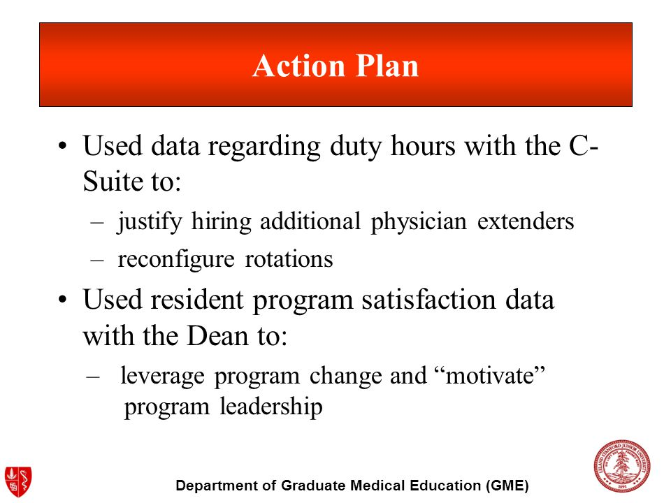 Department of Graduate Medical Education (GME) Action Plan Used data regarding duty hours with the C- Suite to: – justify hiring additional physician extenders – reconfigure rotations Used resident program satisfaction data with the Dean to: –leverage program change and motivate program leadership