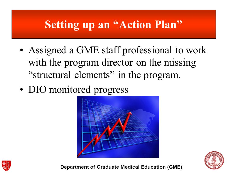 Department of Graduate Medical Education (GME) Assigned a GME staff professional to work with the program director on the missing structural elements
