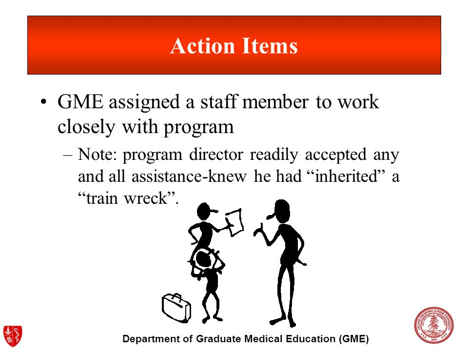 Department of Graduate Medical Education (GME) Action Items GME assigned a staff member to work closely with program –Note: program director readily a