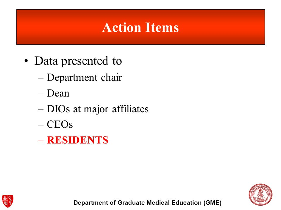 Department of Graduate Medical Education (GME) Action Items Data presented to –Department chair –Dean –DIOs at major affiliates –CEOs –RESIDENTS