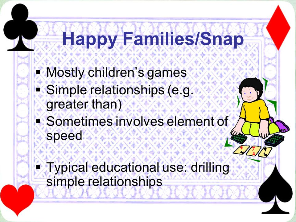 Happy Families/Snap Mostly childrens games Simple relationships (e.g. greater than) Sometimes involves element of speed Typical educational use: drill
