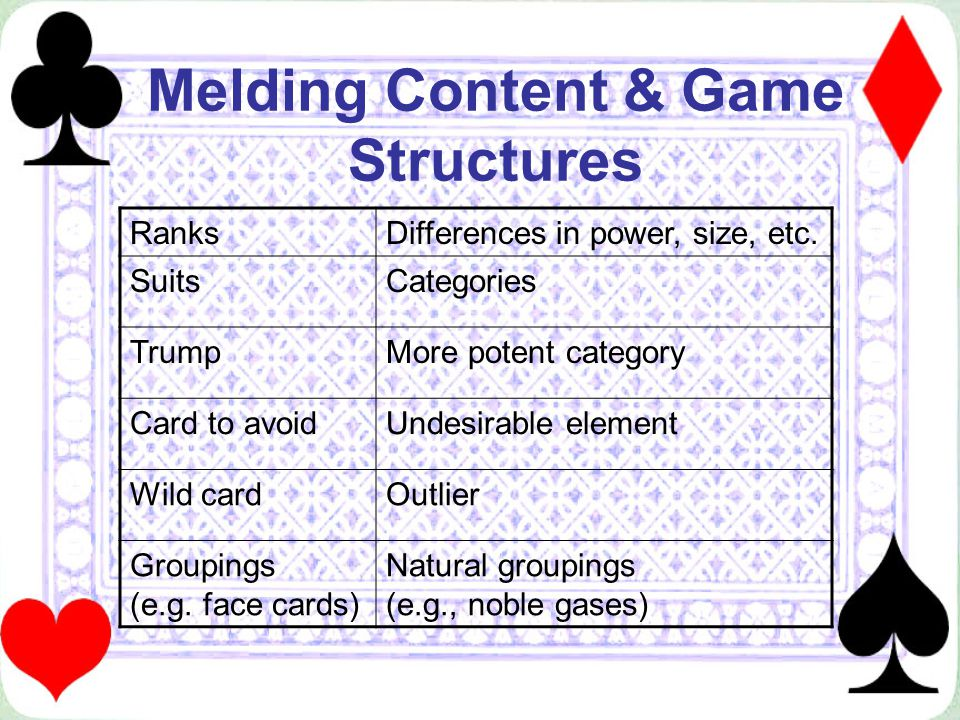 Melding Content & Game Structures RanksDifferences in power, size, etc. SuitsCategories TrumpMore potent category Card to avoidUndesirable element Wil