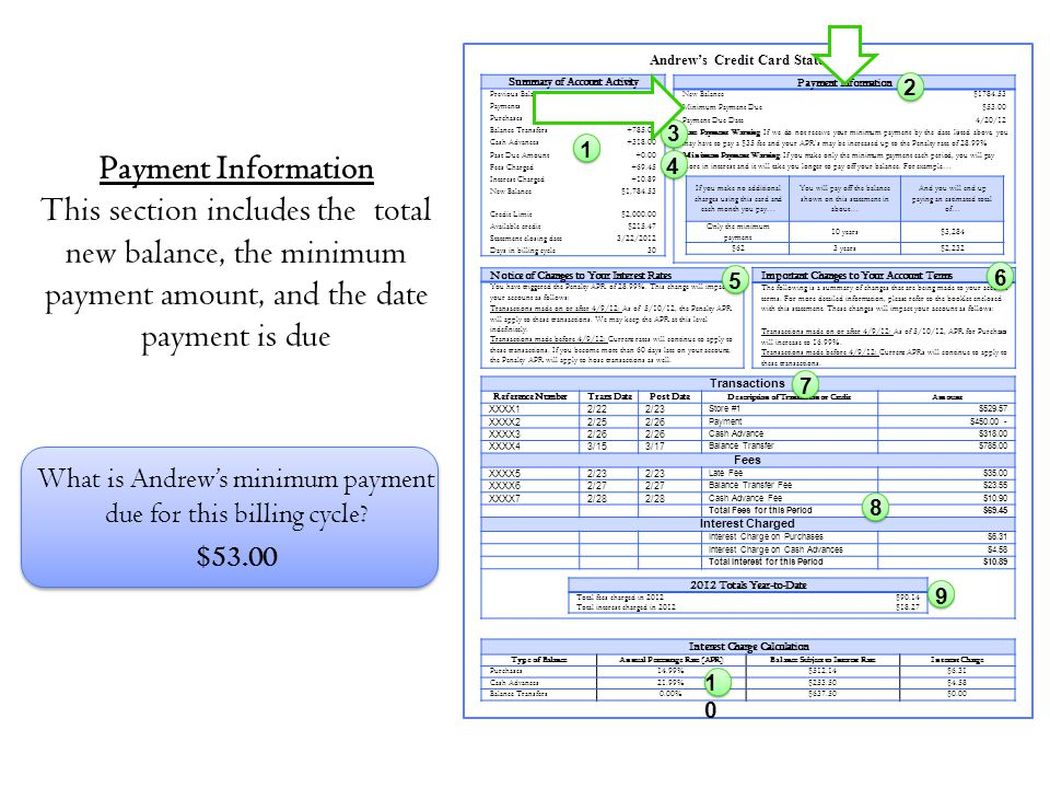 Transactions Reference NumberTrans DatePost Date Description of Transaction or CreditAmount XXXX12/222/23 Store #1$529.57 XXXX22/252/26 Payment$450.00