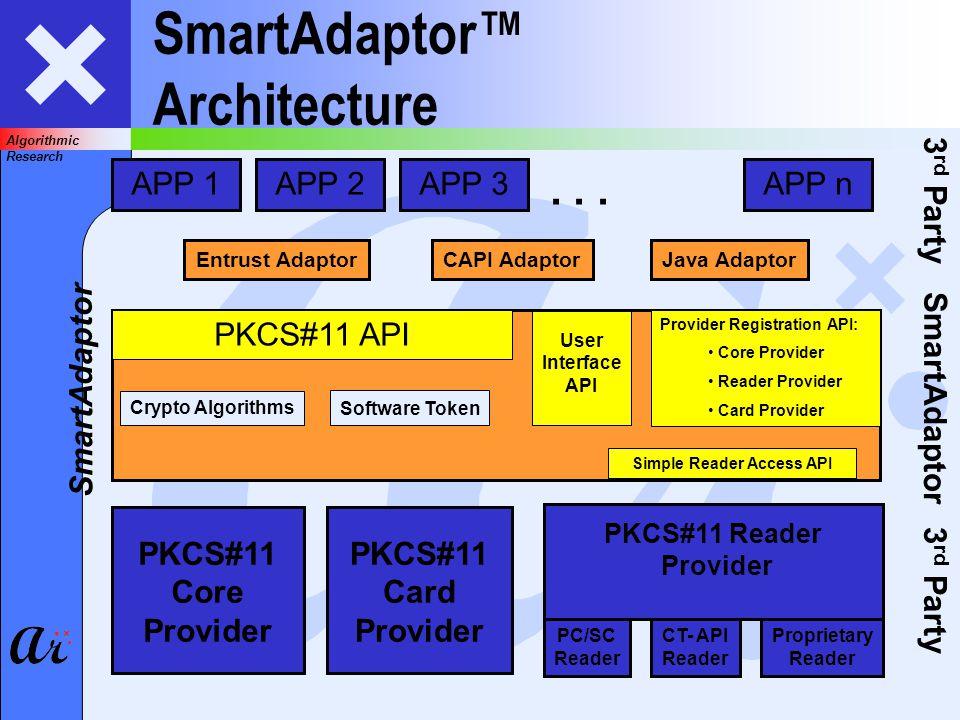 Algorithmic Research SmartAdaptor Architecture PKCS#11 API Provider Registration API: Core Provider Reader Provider Card Provider Simple Reader Access