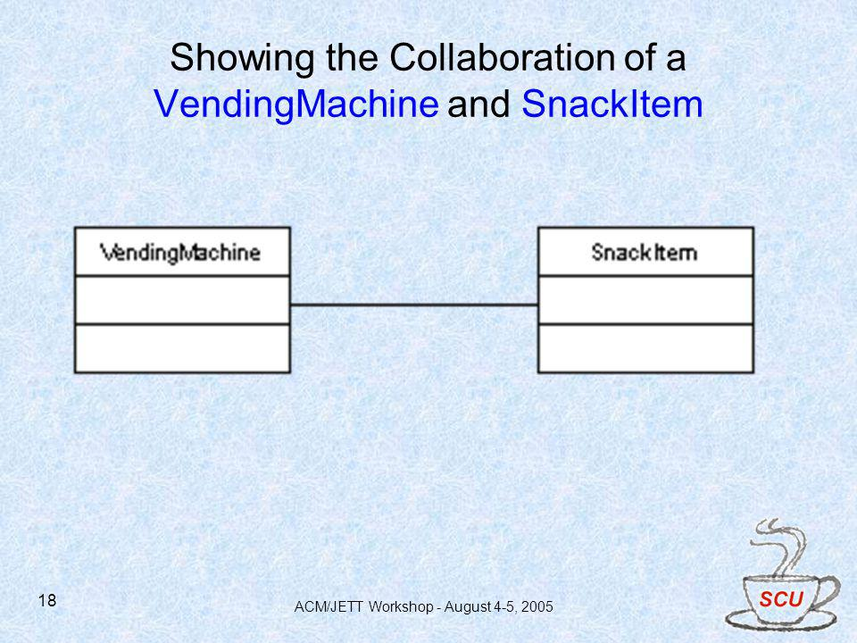 ACM/JETT Workshop - August 4-5, 2005 18 Showing the Collaboration of a VendingMachine and SnackItem