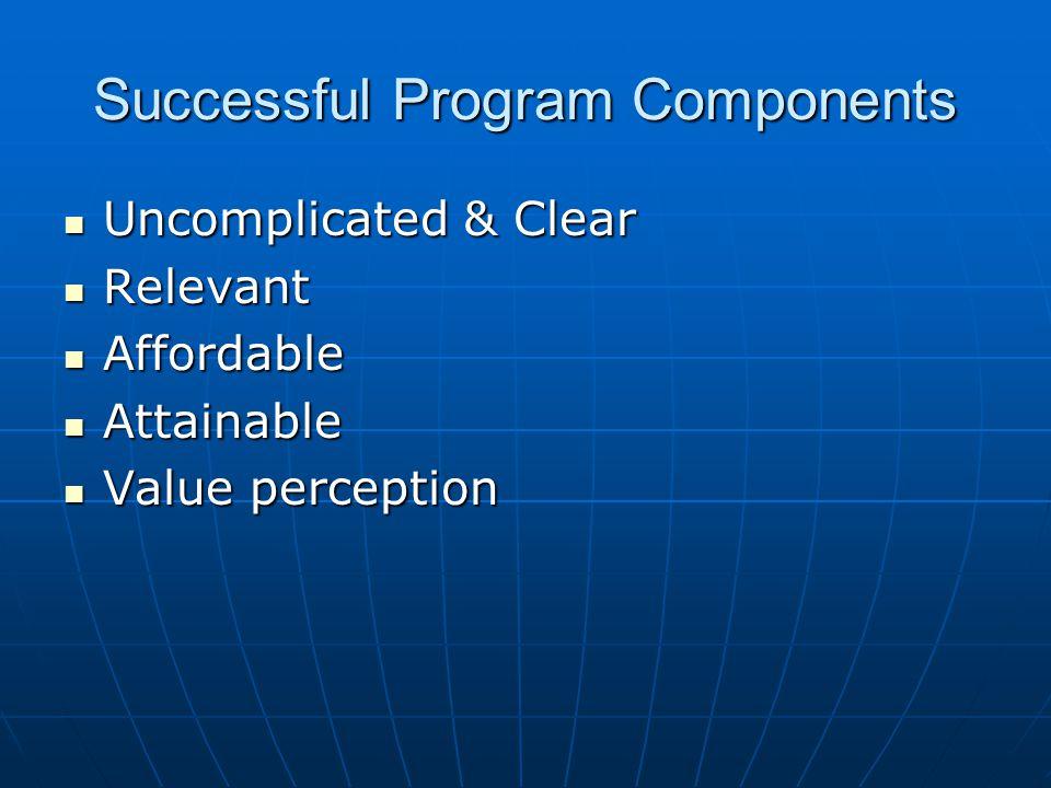 Successful Program Components Uncomplicated & Clear Uncomplicated & Clear Relevant Relevant Affordable Affordable Attainable Attainable Value perception Value perception