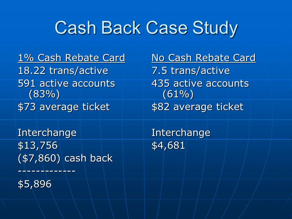 Cash Back Case Study 1% Cash Rebate Card 18.22 trans/active 591 active accounts (83%) $73 average ticket Interchange$13,756 ($7,860) cash back -------------$5,896 No Cash Rebate Card 7.5 trans/active 435 active accounts (61%) $82 average ticket Interchange$4,681