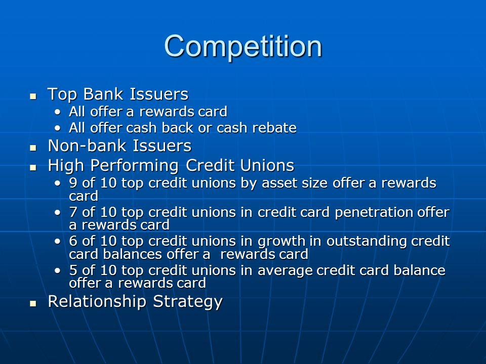 Competition 1.4 billion card solicitations in 2 nd quarter 2004, 52% were rebate/reward offers 1.4 billion card solicitations in 2 nd quarter 2004, 52% were rebate/reward offers 53% cash back53% cash back 37% non co-brand cards37% non co-brand cards Rewards cards are growing faster than co-branded cards Rewards cards are growing faster than co-branded cards Synovate/CCM