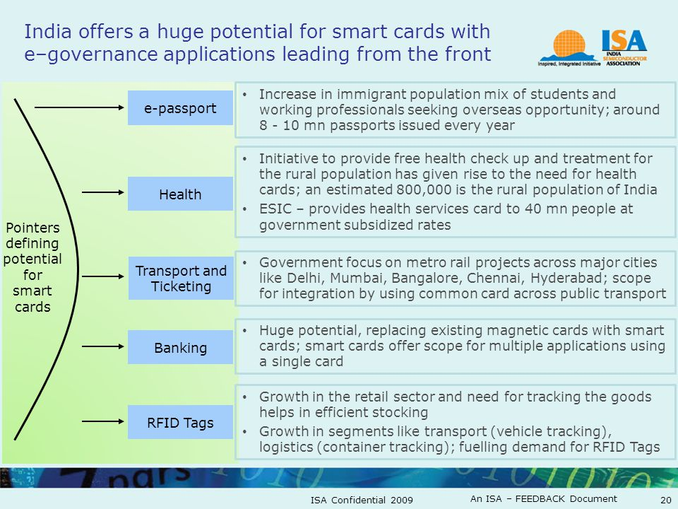 An ISA – FEEDBACK Document ISA Confidential 200920 India offers a huge potential for smart cards with e–governance applications leading from the front
