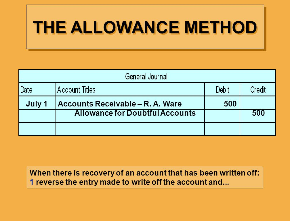 When there is recovery of an account that has been written off: 1 reverse the entry made to write off the account and...