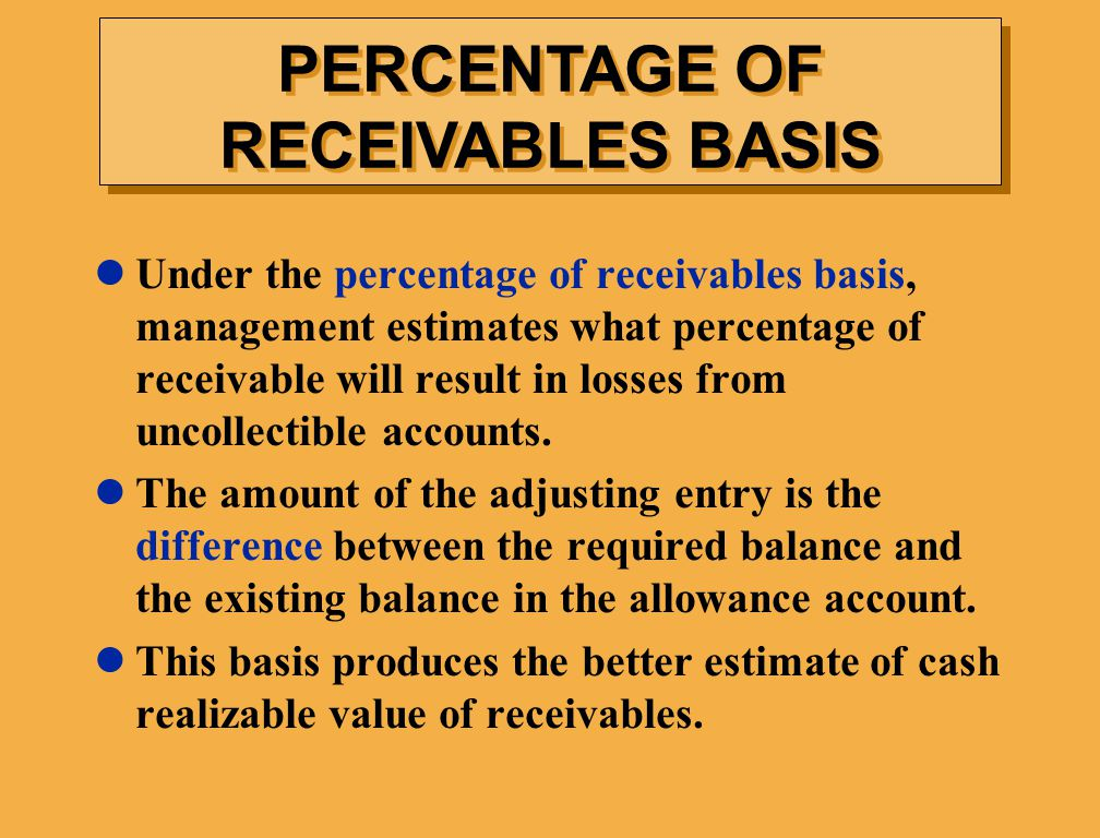 Under the percentage of receivables basis, management estimates what percentage of receivable will result in losses from uncollectible accounts.
