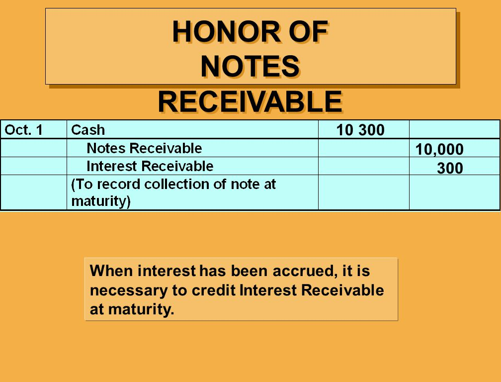HONOR OF NOTES RECEIVABLE When interest has been accrued, it is necessary to credit Interest Receivable at maturity.