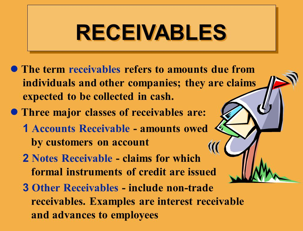 The term receivables refers to amounts due from individuals and other companies; they are claims expected to be collected in cash.