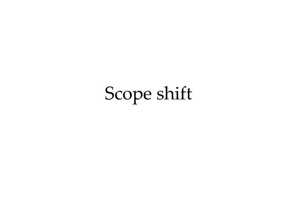 Scope shift