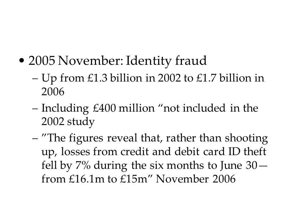 2005 November: Identity fraud –Up from £1.3 billion in 2002 to £1.7 billion in 2006 –Including £400 million not included in the 2002 study –The figure