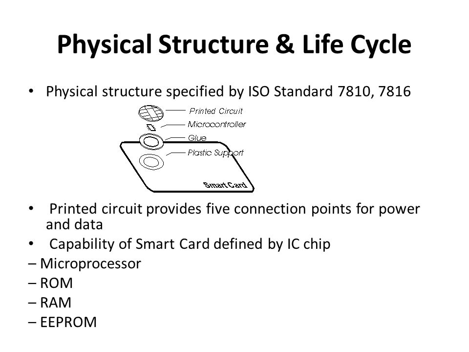 Physical Structure & Life Cycle Physical structure specified by ISO Standard 7810, 7816 Printed circuit provides five connection points for power and data Capability of Smart Card defined by IC chip – Microprocessor – ROM – RAM – EEPROM