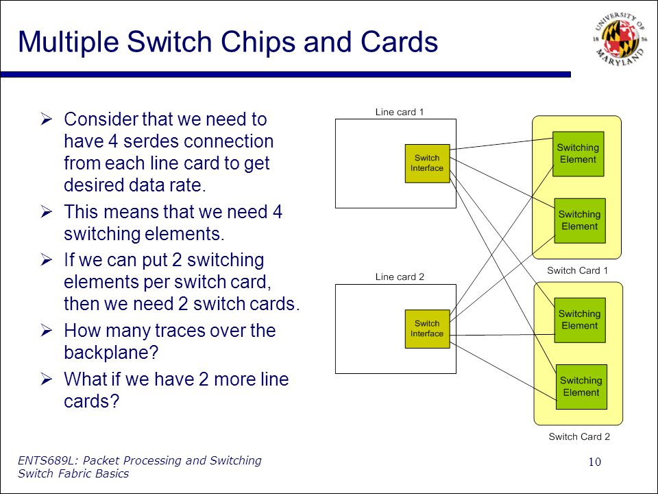 10 ENTS689L: Packet Processing and Switching Switch Fabric Basics Multiple Switch Chips and Cards Consider that we need to have 4 serdes connection from each line card to get desired data rate.