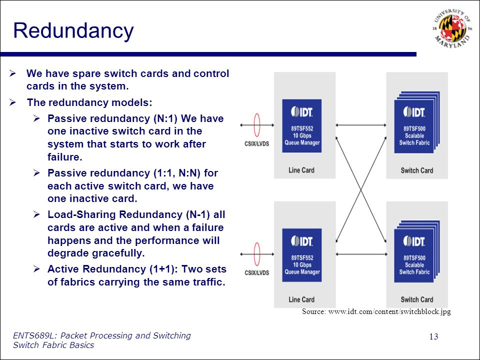 13 ENTS689L: Packet Processing and Switching Switch Fabric Basics Redundancy We have spare switch cards and control cards in the system. The redundanc