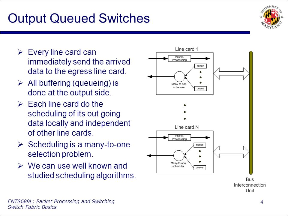 4 ENTS689L: Packet Processing and Switching Switch Fabric Basics Output Queued Switches Every line card can immediately send the arrived data to the egress line card.
