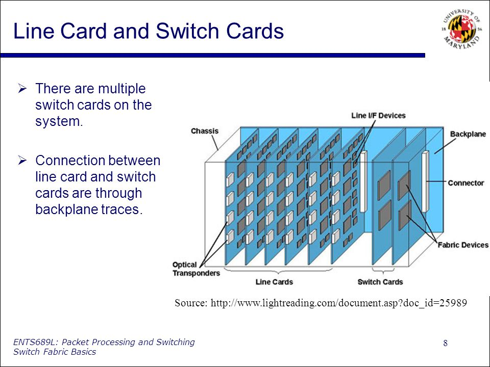 8 ENTS689L: Packet Processing and Switching Switch Fabric Basics Line Card and Switch Cards There are multiple switch cards on the system.