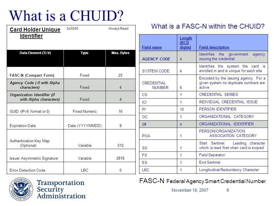 November 19, 20076 What is a CHUID? Card Holder Unique Identifier 0x3000Always Read Data Element (TLV)TypeMax. Bytes FASC-N (Compact Form)Fixed25 Agen