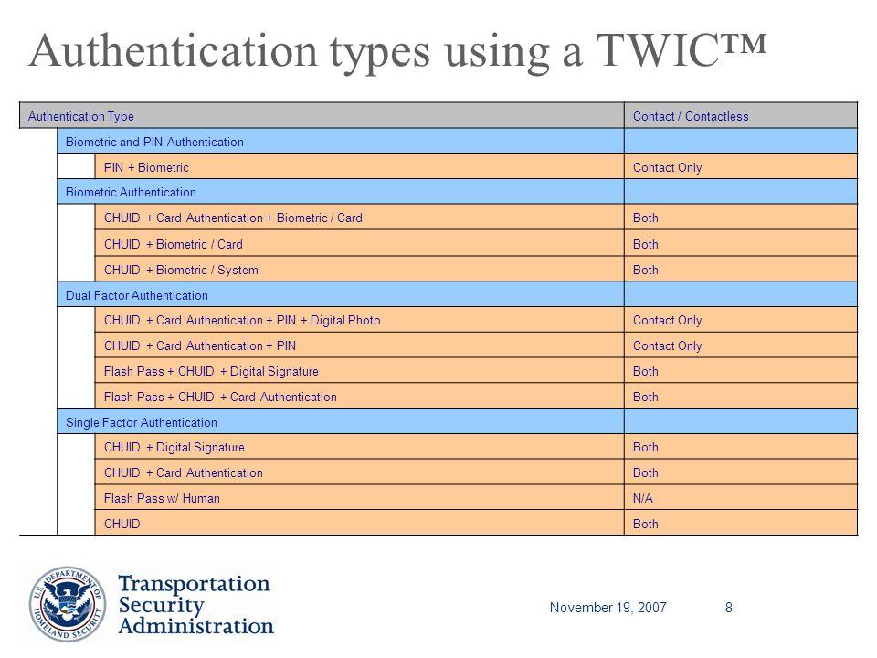 November 19, 20078 Authentication types using a TWIC Authentication TypeContact / Contactless Biometric and PIN Authentication PIN + BiometricContact Only Biometric Authentication CHUID + Card Authentication + Biometric / CardBoth CHUID + Biometric / CardBoth CHUID + Biometric / SystemBoth Dual Factor Authentication CHUID + Card Authentication + PIN + Digital PhotoContact Only CHUID + Card Authentication + PINContact Only Flash Pass + CHUID + Digital SignatureBoth Flash Pass + CHUID + Card AuthenticationBoth Single Factor Authentication CHUID + Digital SignatureBoth CHUID + Card AuthenticationBoth Flash Pass w/ HumanN/A CHUIDBoth