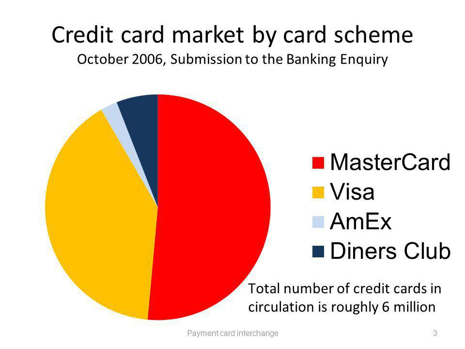Credit card market by card scheme October 2006, Submission to the Banking Enquiry Payment card interchange3