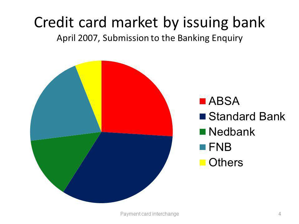 Credit card market by issuing bank April 2007, Submission to the Banking Enquiry Payment card interchange4