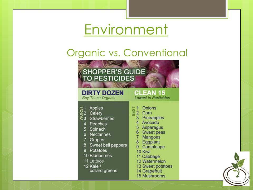 Organic vs. Conventional Environment