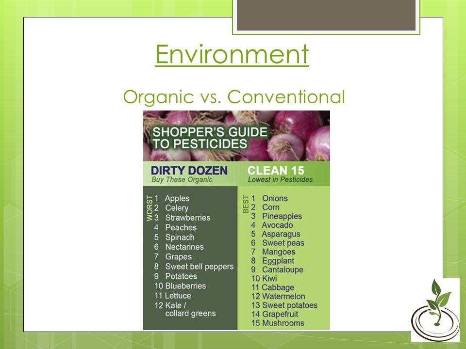 Organic vs. Conventional Environment