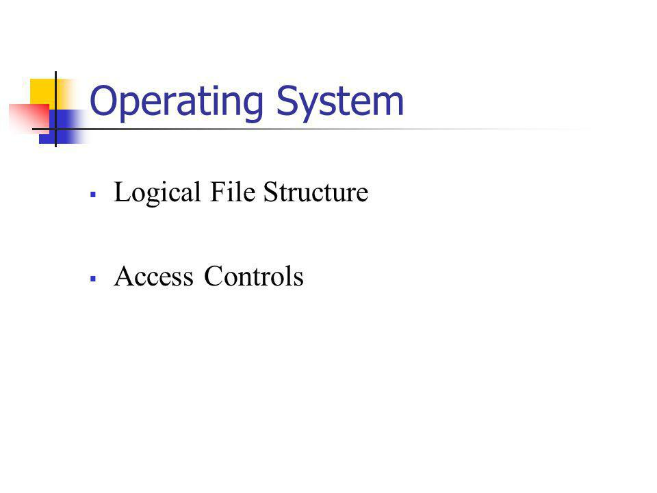 Operating System Logical File Structure Access Controls