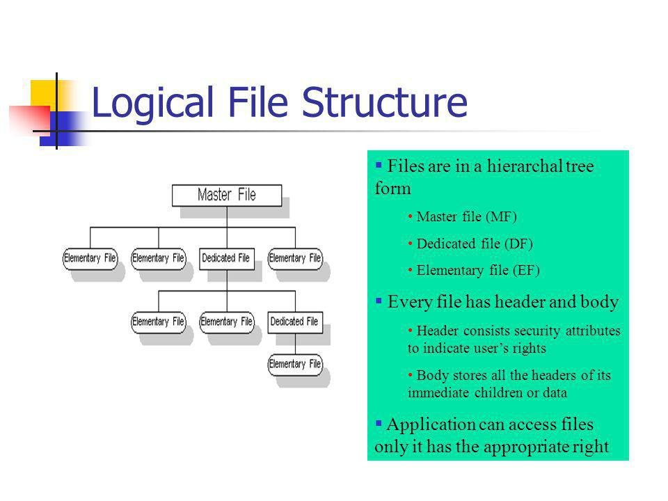 Logical File Structure Files are in a hierarchal tree form Master file (MF) Dedicated file (DF) Elementary file (EF) Every file has header and body He