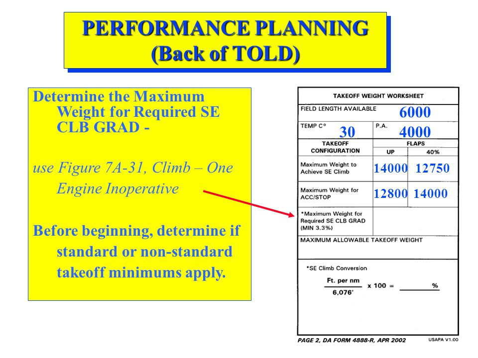 PERFORMANCE PLANNING (Back of TOLD) Determine the Maximum Weight for Required SE CLB GRAD - use Figure 7A-31, Climb – One Engine Inoperative Before be