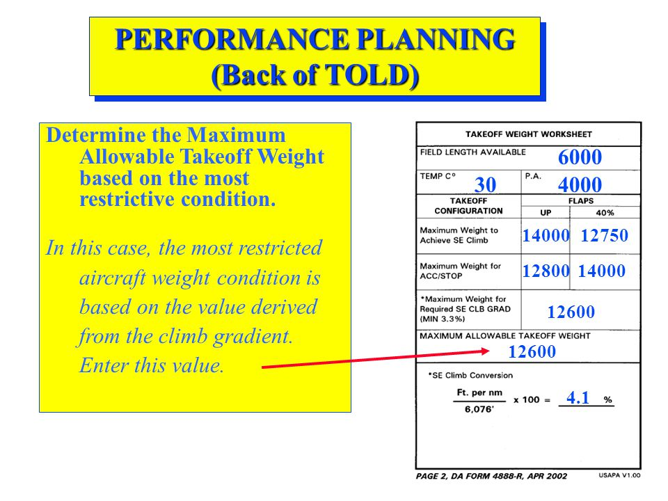 PERFORMANCE PLANNING (Back of TOLD) Determine the Maximum Allowable Takeoff Weight based on the most restrictive condition. In this case, the most res