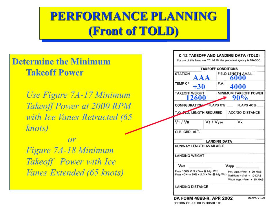 PERFORMANCE PLANNING (Front of TOLD) Determine the Minimum Takeoff Power Use Figure 7A-17 Minimum Takeoff Power at 2000 RPM with Ice Vanes Retracted (