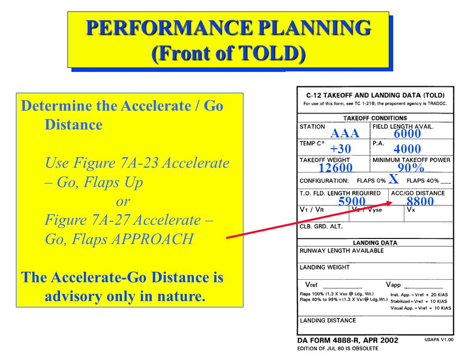 PERFORMANCE PLANNING (Front of TOLD) Determine the Accelerate / Go Distance Use Figure 7A-23 Accelerate – Go, Flaps Up or Figure 7A-27 Accelerate – Go