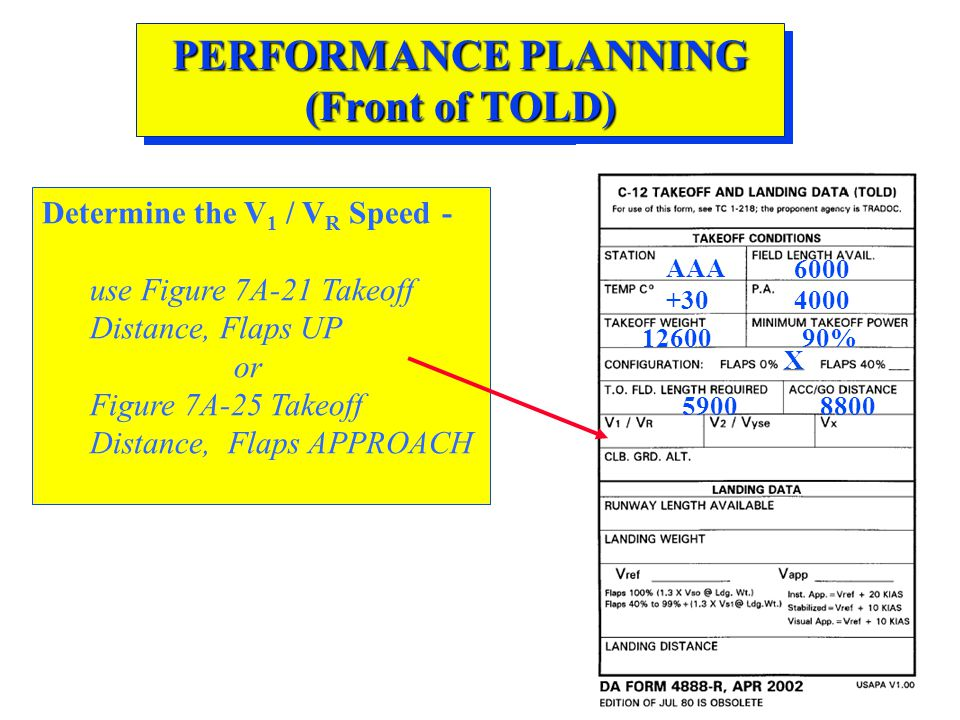 PERFORMANCE PLANNING (Front of TOLD) Determine the V 1 / V R Speed - use Figure 7A-21 Takeoff Distance, Flaps UP or Figure 7A-25 Takeoff Distance, Fla