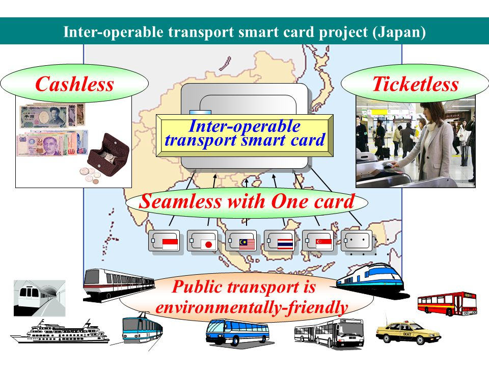 Inter-operable transport smart card project (Japan) Public transport is environmentally-friendly TicketlessCashless Seamless with One card Inter-operable transport smart card