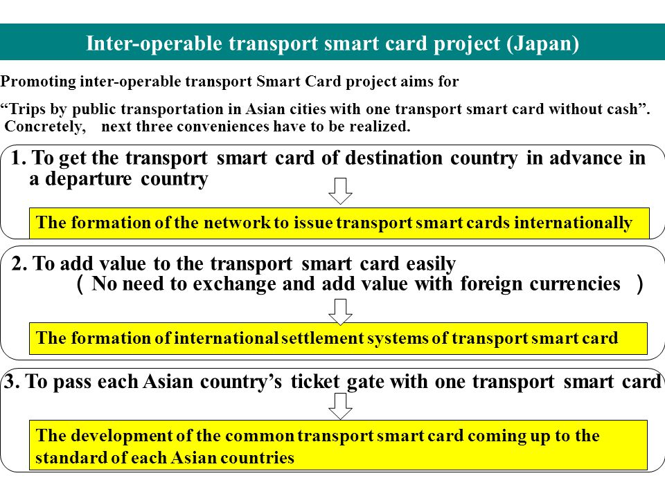 Promoting inter-operable transport Smart Card project aims for Trips by public transportation in Asian cities with one transport smart card without cash.