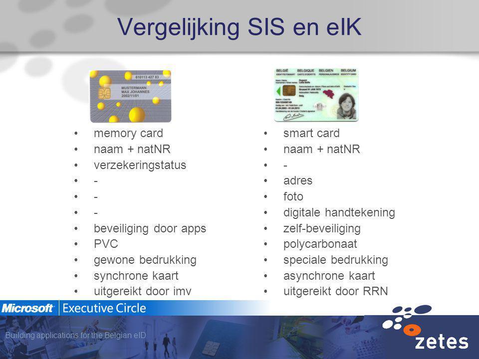 Building applications for the Belgian eID Vergelijking SIS en eIK memory card naam + natNR verzekeringstatus - beveiliging door apps PVC gewone bedruk