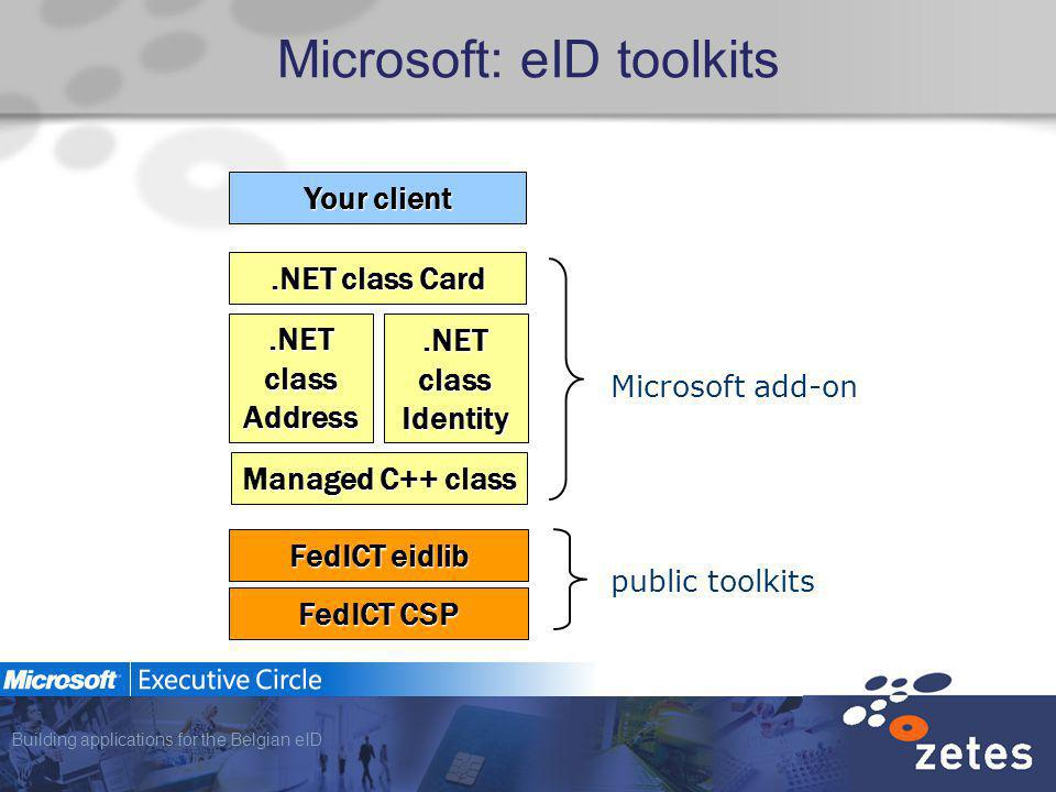 Building applications for the Belgian eID Microsoft: eID toolkits Managed C++ class.NET class Address.NET class Identity.NET class Card Your client FedICT eidlib FedICT CSP Microsoft add-on public toolkits
