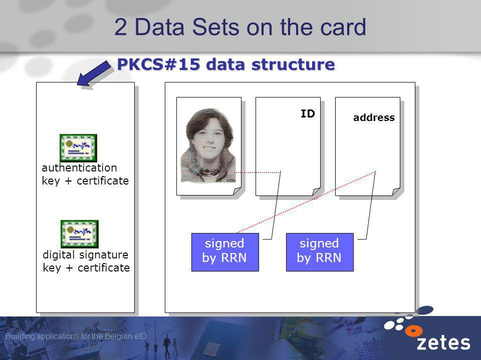 Building applications for the Belgian eID 2 Data Sets on the card ID address authentication key + certificate digital signature key + certificate sign