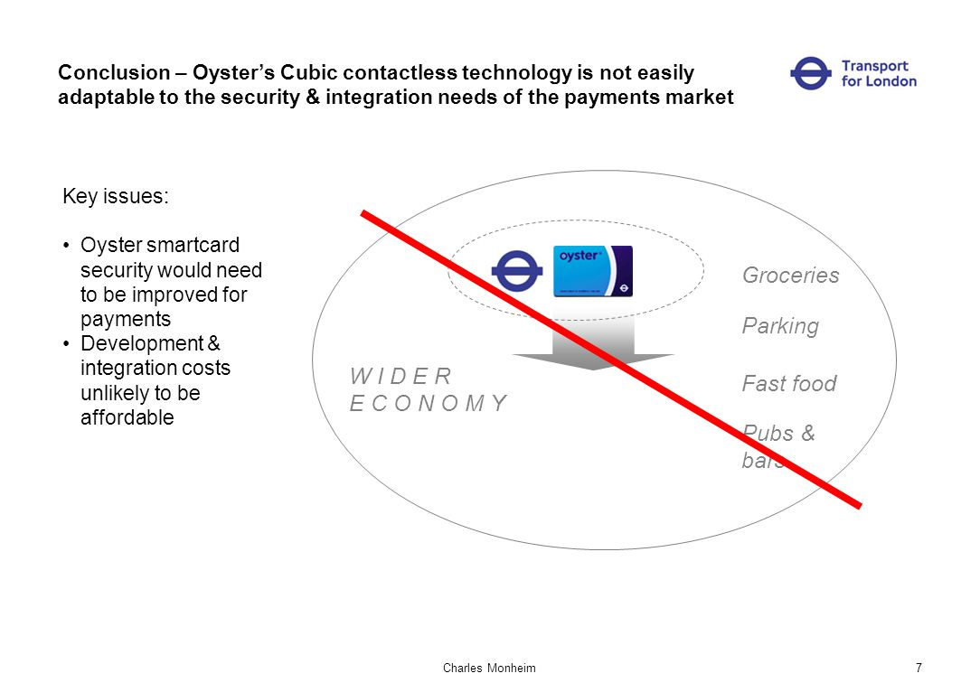Charles Monheim7 Conclusion – Oysters Cubic contactless technology is not easily adaptable to the security & integration needs of the payments market Key issues: Oyster smartcard security would need to be improved for payments Development & integration costs unlikely to be affordable W I D E R E C O N O M Y Parking Fast food Pubs & bars Groceries
