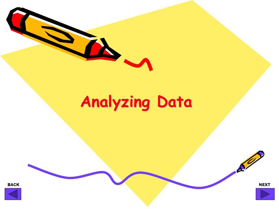 BACKNEXT Analyzing Data