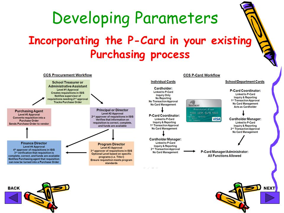 BACKNEXT Training & Training Materials If you expect the P-Card program to succeed, then the training and training materials you provide to the employees will be the determining factor.