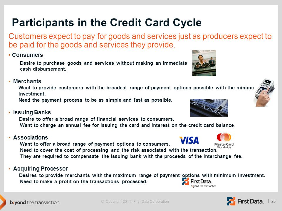 25 | © Copyright 2011 | First Data Corporation Customers expect to pay for goods and services just as producers expect to be paid for the goods and se