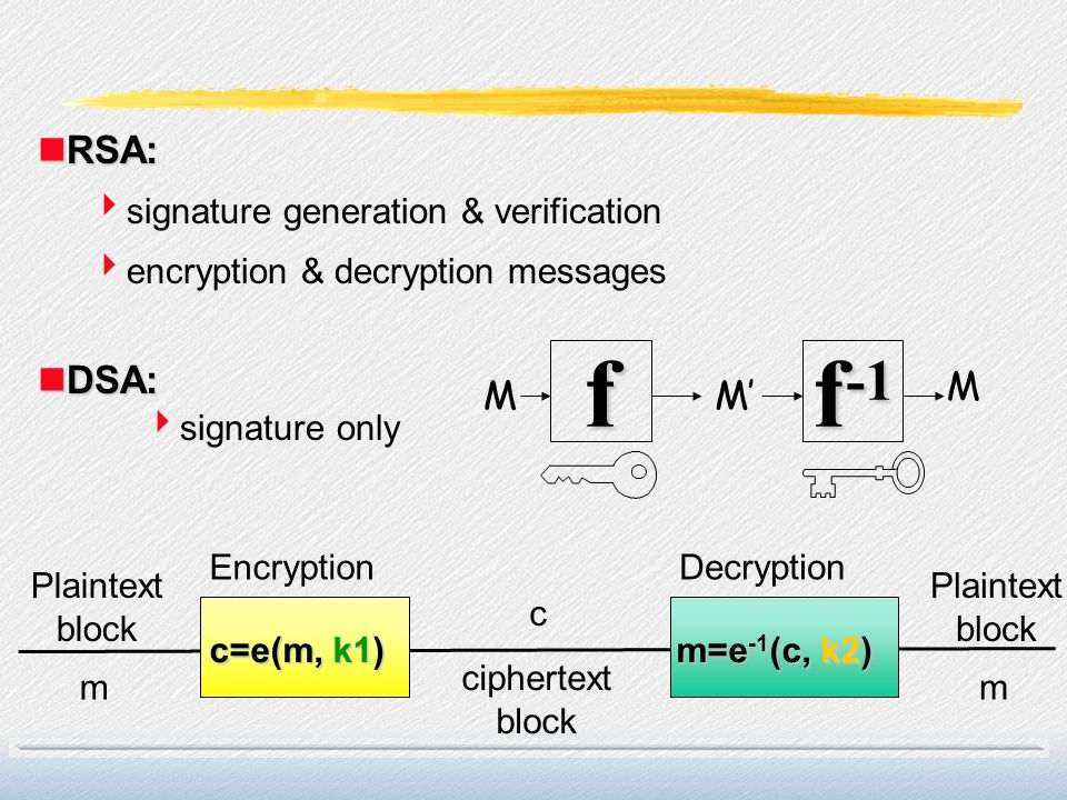 f f -1 MM M c=e(m, k1) EncryptionDecryption m=e -1 (c, k2) Plaintext block Plaintext block m c m ciphertext block RSA: RSA: signature generation & ver