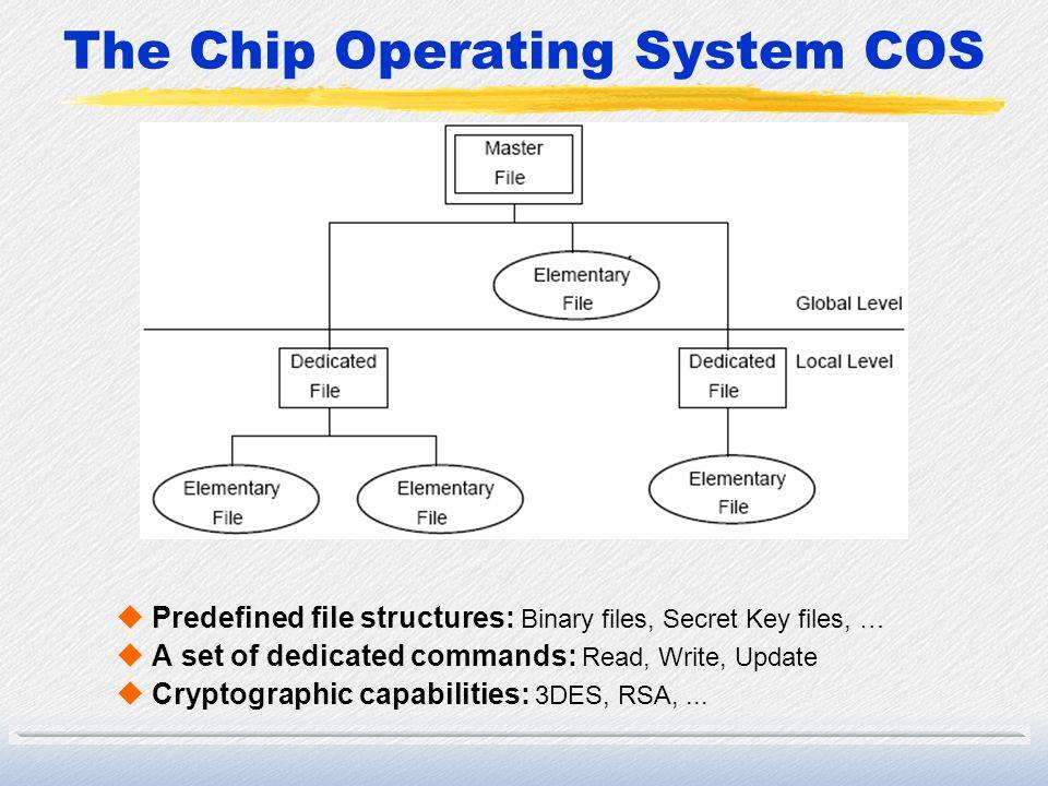 MPCOS-EMV Cryptography n3DES Algorithm u16 bits secret key uEncrypting /decrypting uComputing signatures uSecure messaging (Authentication)
